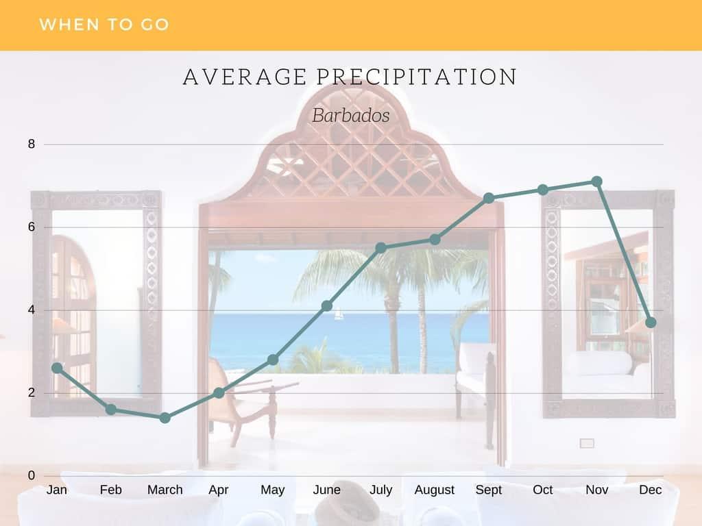 Stay Barbados   Haute Retreats